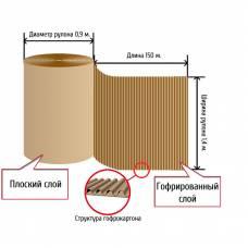 Двухслойный гофрокартон (Д) 150 х (Ш) 1,4 м, d=0,9 м